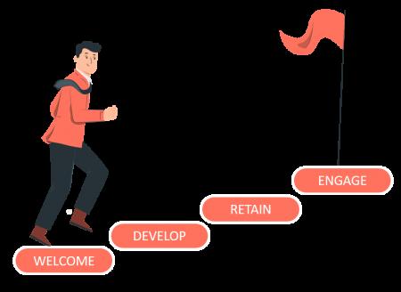 customer_engagement